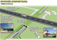 Aeropuerto Río Hato promoverá 'Perla del Pacífico' (cortesía www.prensa.com)