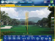 La Tecnología y el Golf (cortesía www.brianmanzella.com)