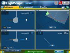 La Tecnología y el Golf (cortesía www.miasportstechnology.com)