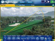 La Tecnología y el Golf (cortesía www.linktothelinks.com)