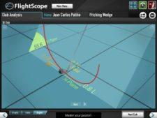 FlightScope Report - Juan Carlos Patiño