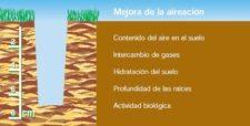 ¿Porqué y para qué aireamos el campo de golf? (cortesía www.navarromontes.com)