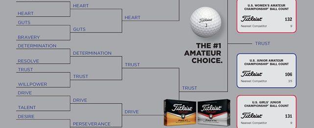 Titleist la Pelota N°1 en el US Amateur y en todas las competiciones a nivel Amateur