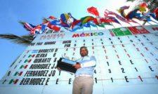 Mazatlán Golf Championship