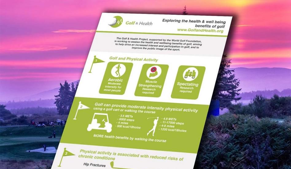 Estudio universitario revela beneficios del golf a la salud