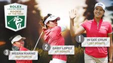 La juventud se apodera del LPGA Tour (cortesía LPGA.com)