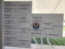 Durán se impuso en el Torneo Match Play Apagolf Sub-18
