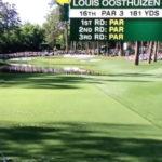 Video, hoyo en uno de Louis Oosthuizen en el Masters 2016