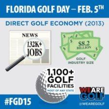 El golf posee un indiscutible poder económico en los Estados Unidos