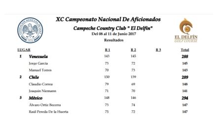 Venezuela adelante en el Torneo Mexicano Internacional