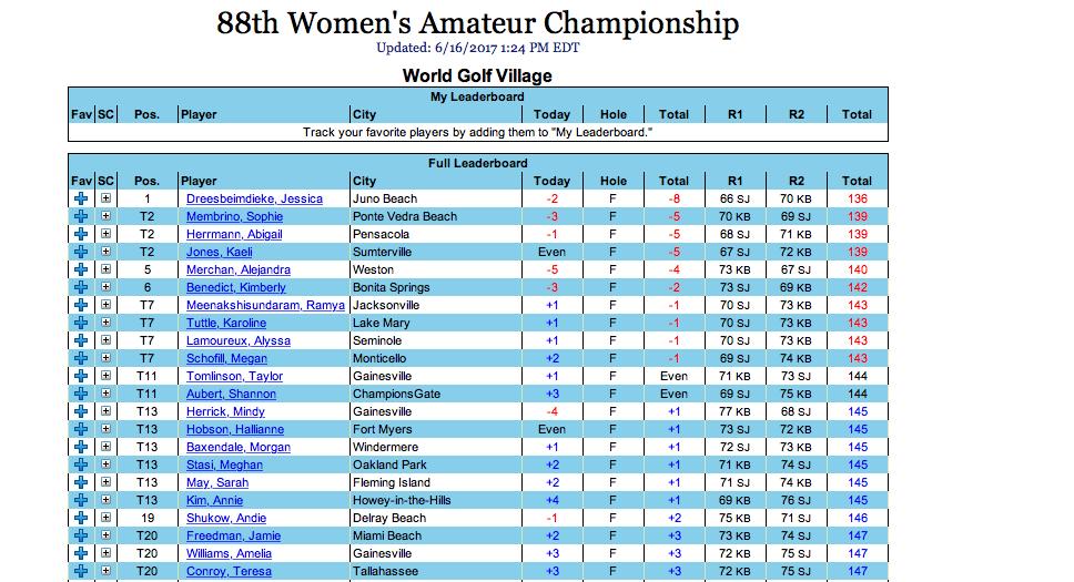 Ya culminó la 2da Ronda de Match Play del Women's Amateur Championship