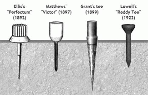 Dr. George F. Grant, el dentista que inventó el Tee de madera (cortesía Galaxia Golf)