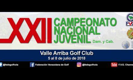 Campeonato Nacional Juvenil válido para el WAGR – Horarios viernes