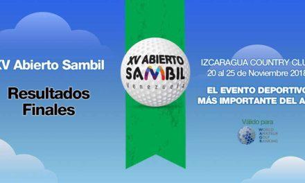 XV Abierto Sambil, Resultados Finales