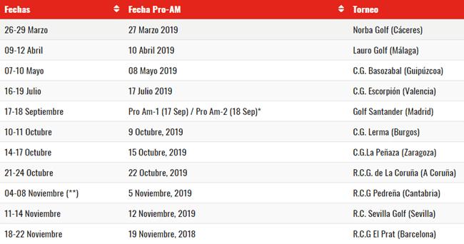 El Circuito Nacional Femenino 2019 contará con once pruebas, para arrancar a finales de marzo